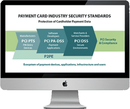 Payment card industry security standards